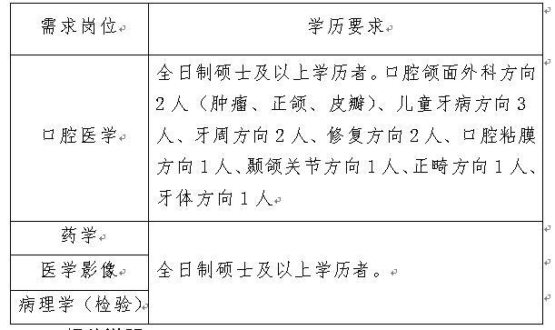 2021年湖北省襄阳市口腔医院..